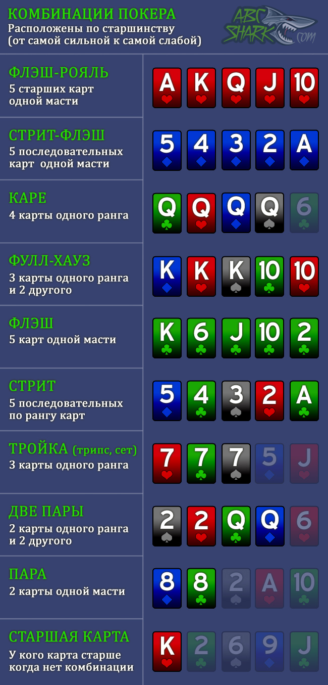 Правила bankroll poker cash